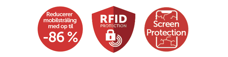 3x beskyttelse - anti-strålingsbeskyttelse mod op til 86 procent af mobilstrålingen - rfid beskyttelse mod kontaktløs kreditkort tyveri - skærm og mobilbeskyttelse