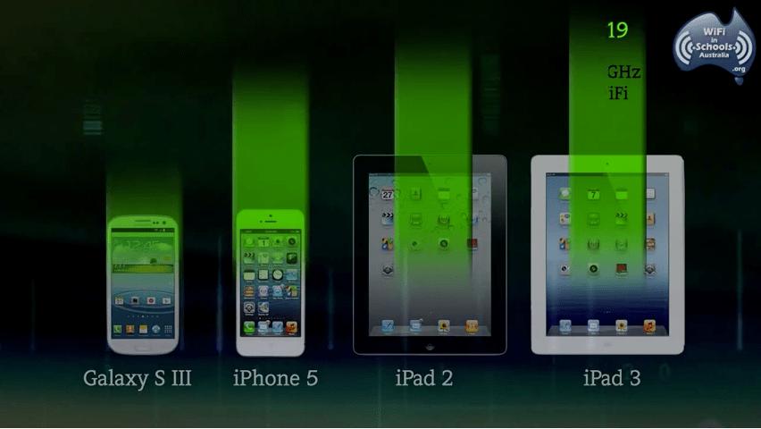 Klik på billedet og se hvor meget din iPad stråler